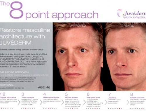 Want To Achieve A Face Lift Without Surgery?